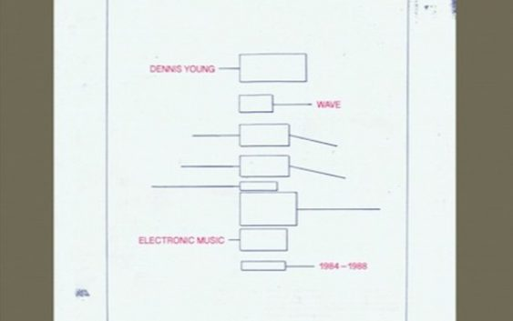 DENNIS YOUNG – WAVE/Electronic Music 1984-1988 (Album review)